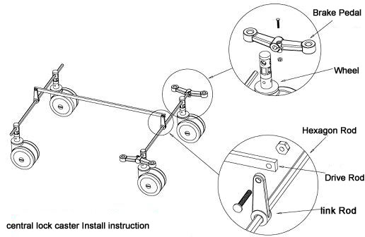 hospital bed wheels caster with central lock